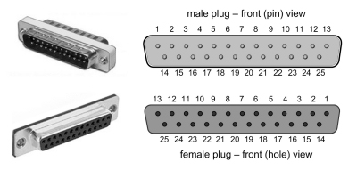25 Pin D Sub Analog Audio Connector Pinout 8 Channels